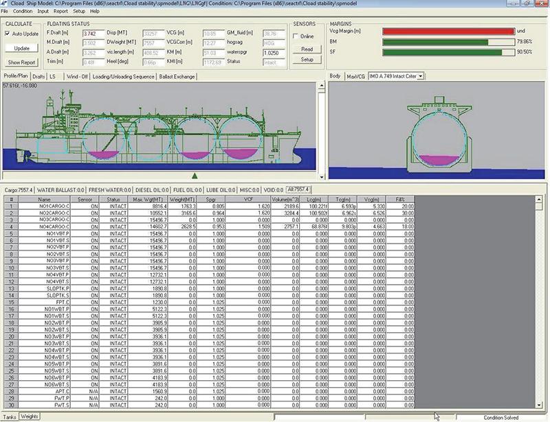 Loading Software for LNG LPG