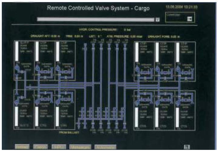 valves365